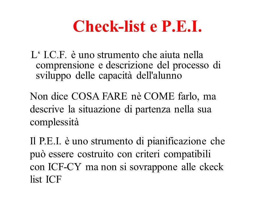 L' I.C.F. è uno strumento che aiuta nella comprensione e descrizione del processo di sviluppo delle capacità dell'alunno Check-list e P.E.I. Non dice