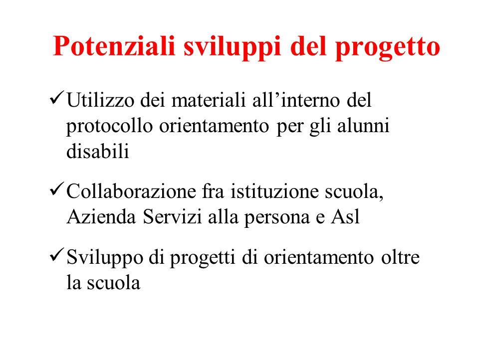 Utilizzo dei materiali all'interno del protocollo orientamento per gli alunni disabili Collaborazione fra istituzione scuola, Azienda Servizi alla per
