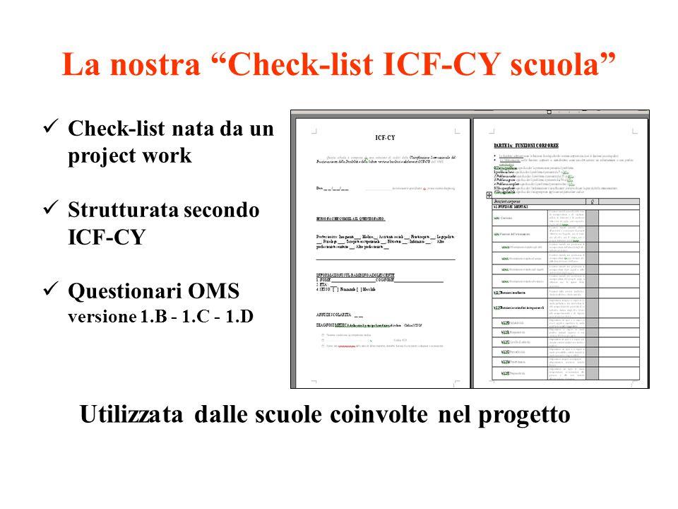 """La nostra """"Check-list ICF-CY scuola"""" Check-list nata da un project work Strutturata secondo ICF-CY Questionari OMS versione 1.B - 1.C - 1.D Utilizzata"""