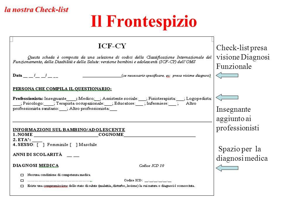 Il Frontespizio la nostra Check-list Insegnante aggiunto ai professionisti Spazio per la diagnosi medica Check-list presa visione Diagnosi Funzionale