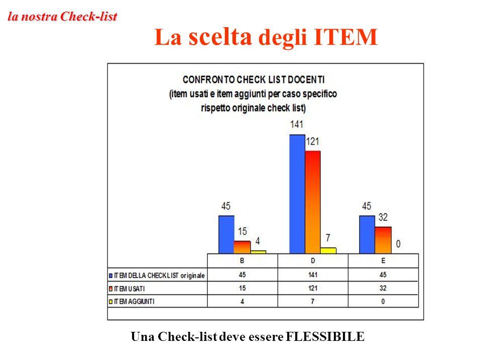 La scelta degli ITEM la nostra Check-list Una Check-list deve essere FLESSIBILE