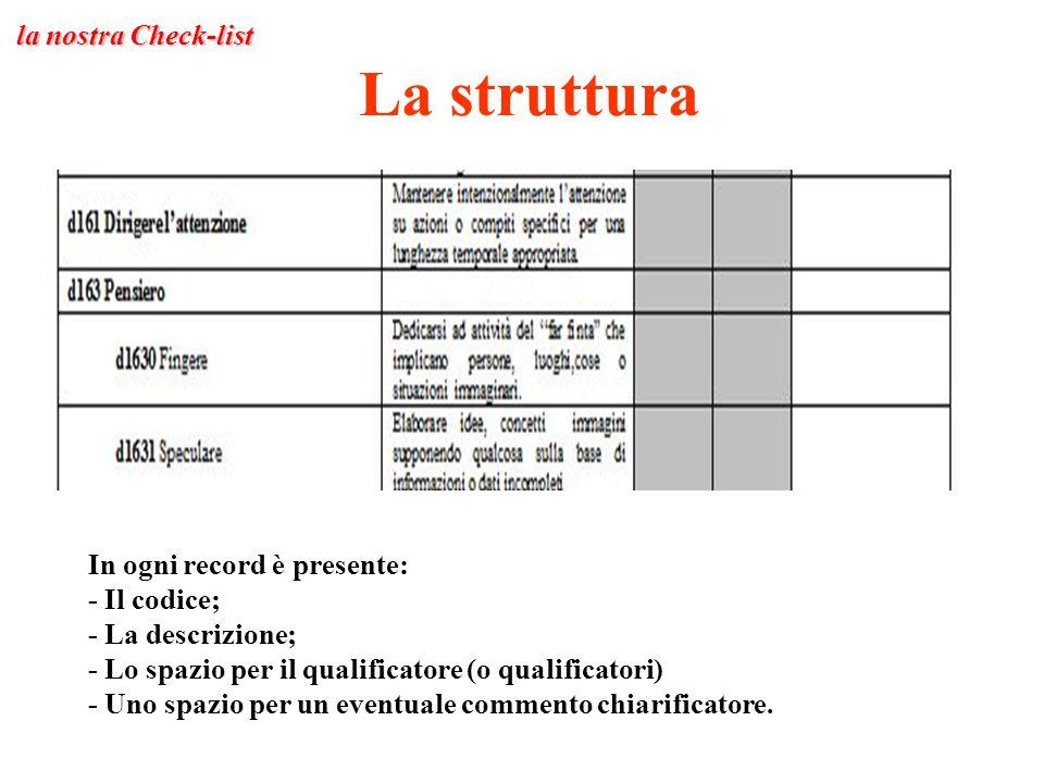 La struttura In ogni record è presente: - Il codice; - La descrizione; - Lo spazio per il qualificatore (o qualificatori) - Uno spazio per un eventual