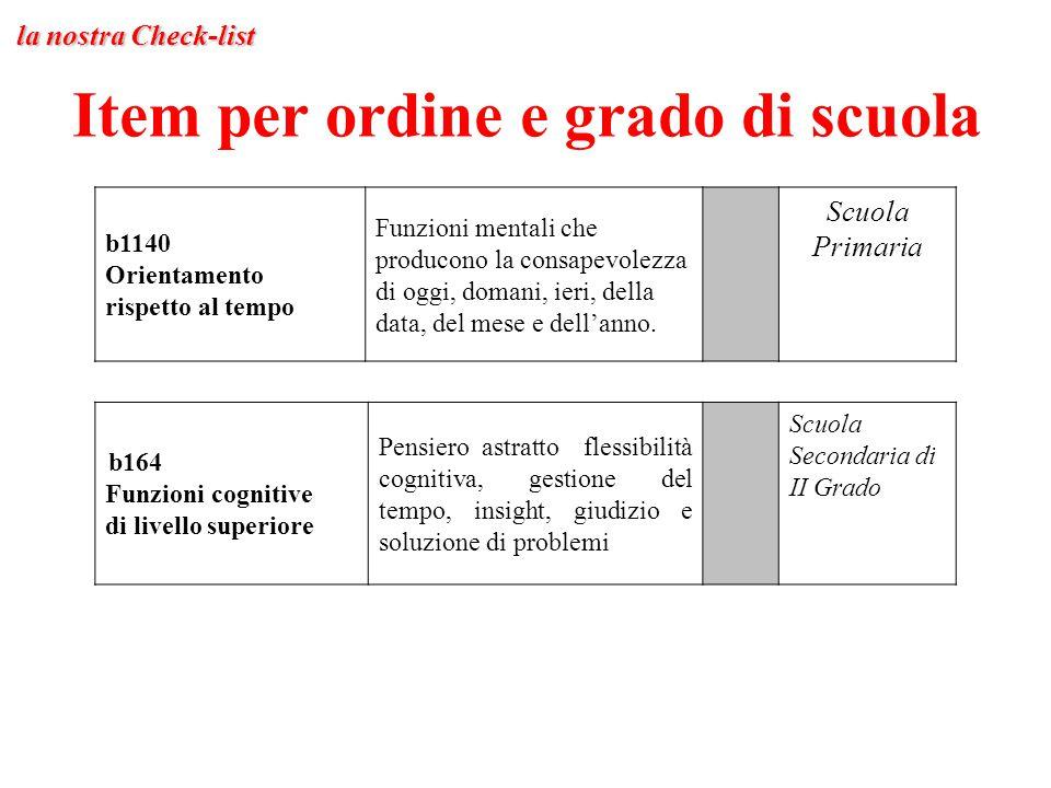 Item per ordine e grado di scuola b1140 Orientamento rispetto al tempo Funzioni mentali che producono la consapevolezza di oggi, domani, ieri, della d