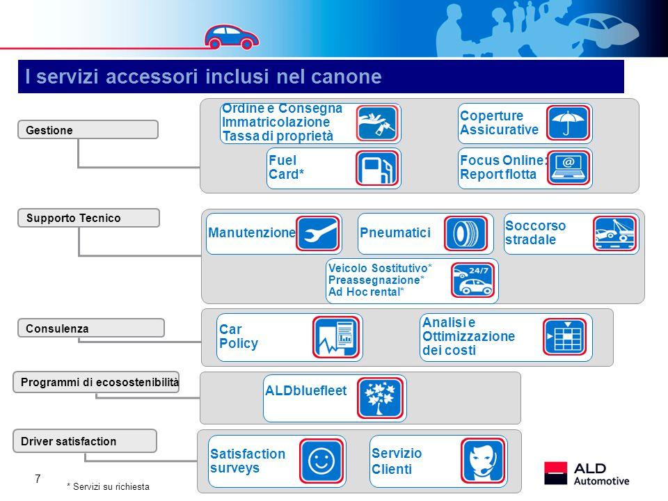 7 I servizi accessori inclusi nel canone * Servizi su richiesta Gestione Ordine e Consegna Immatricolazione Tassa di proprietà Coperture Assicurative