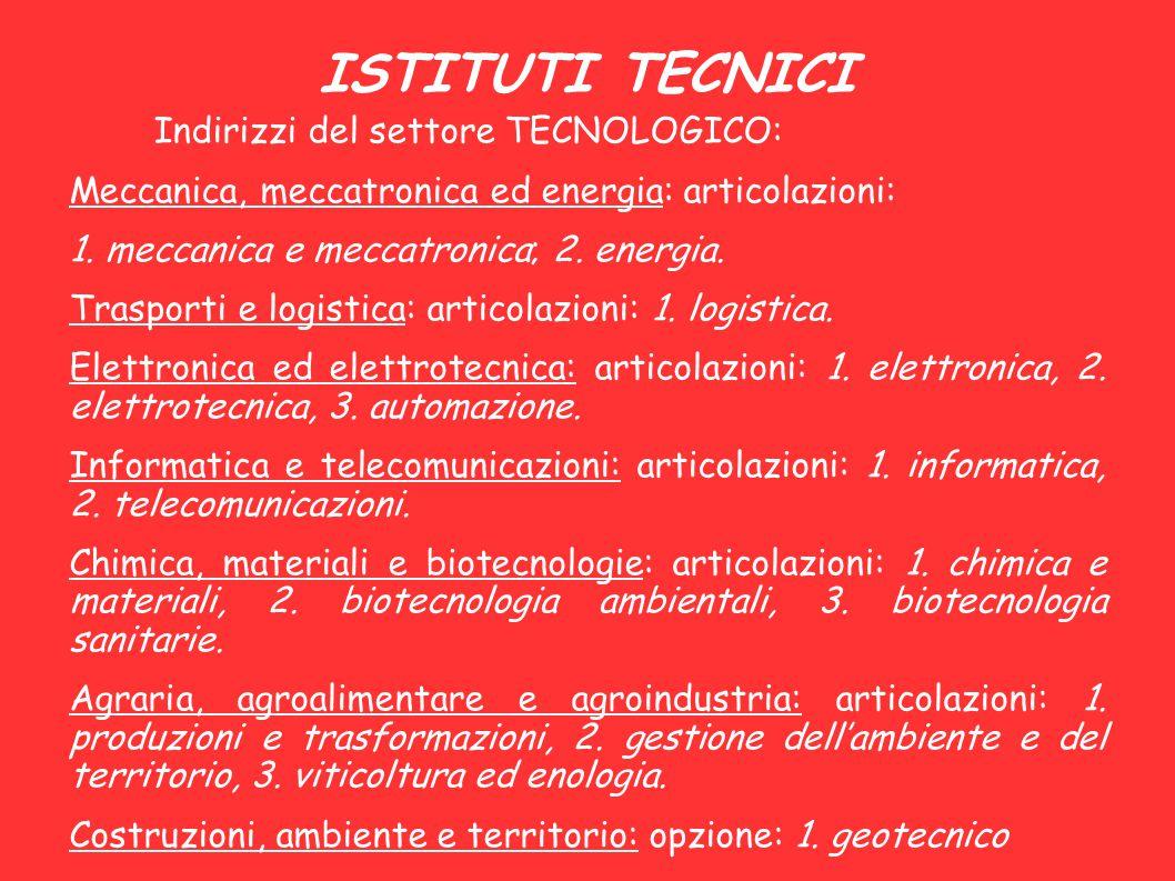 ISTITUTI TECNICI Indirizzi del settore TECNOLOGICO: Meccanica, meccatronica ed energia: articolazioni: 1. meccanica e meccatronica; 2. energia. Traspo