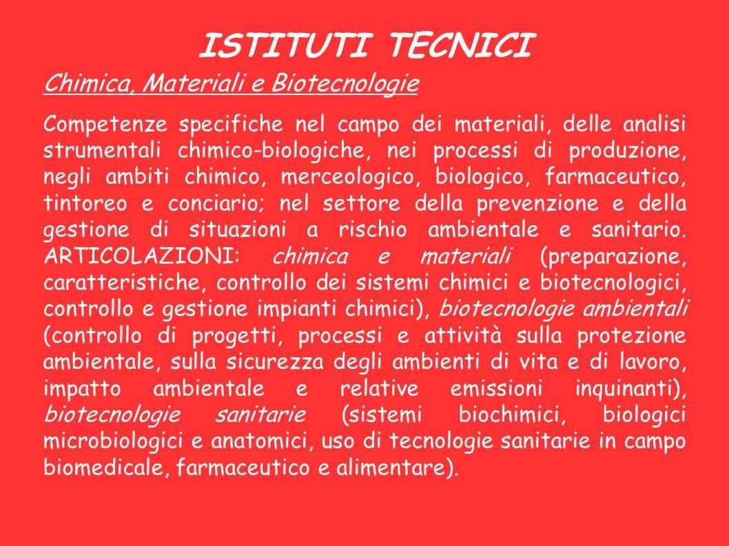 ISTITUTI TECNICI Chimica, Materiali e Biotecnologie Competenze specifiche nel campo dei materiali, delle analisi strumentali chimico-biologiche, nei p