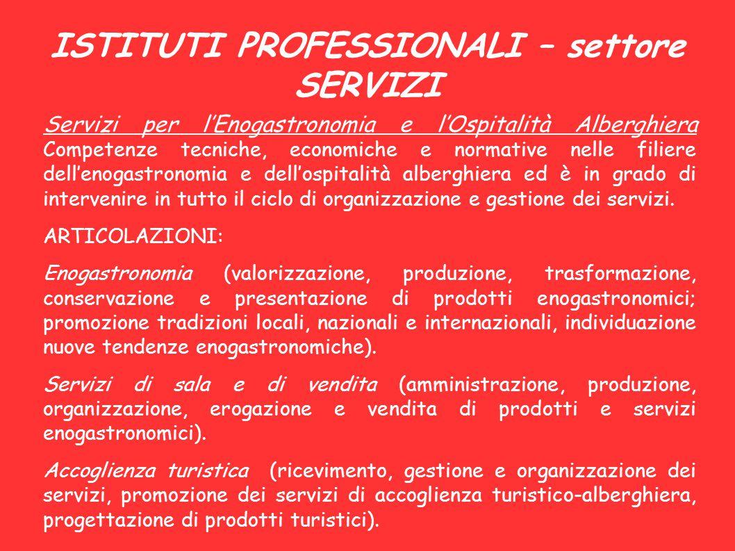 ISTITUTI PROFESSIONALI – settore SERVIZI Servizi per l'Enogastronomia e l'Ospitalità Alberghiera Competenze tecniche, economiche e normative nelle fil