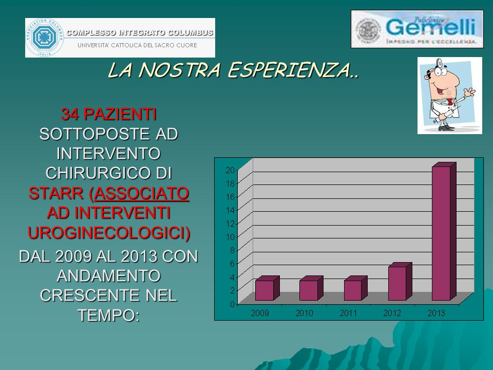 LA NOSTRA ESPERIENZA.. 34 PAZIENTI SOTTOPOSTE AD INTERVENTO CHIRURGICO DI STARR (ASSOCIATO AD INTERVENTI UROGINECOLOGICI) DAL 2009 AL 2013 CON ANDAMEN
