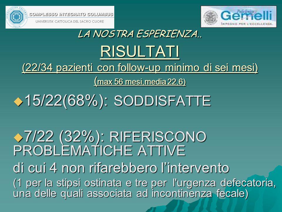 LA NOSTRA ESPERIENZA.. RISULTATI (22/34 pazienti con follow-up minimo di sei mesi) ( max 56 mesi,media 22,6)  15/22(68%): SODDISFATTE  7/22 (32%): R