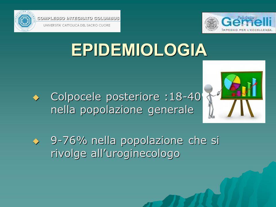 EPIDEMIOLOGIA  Colpocele posteriore :18-40% nella popolazione generale  9-76% nella popolazione che si rivolge all'uroginecologo