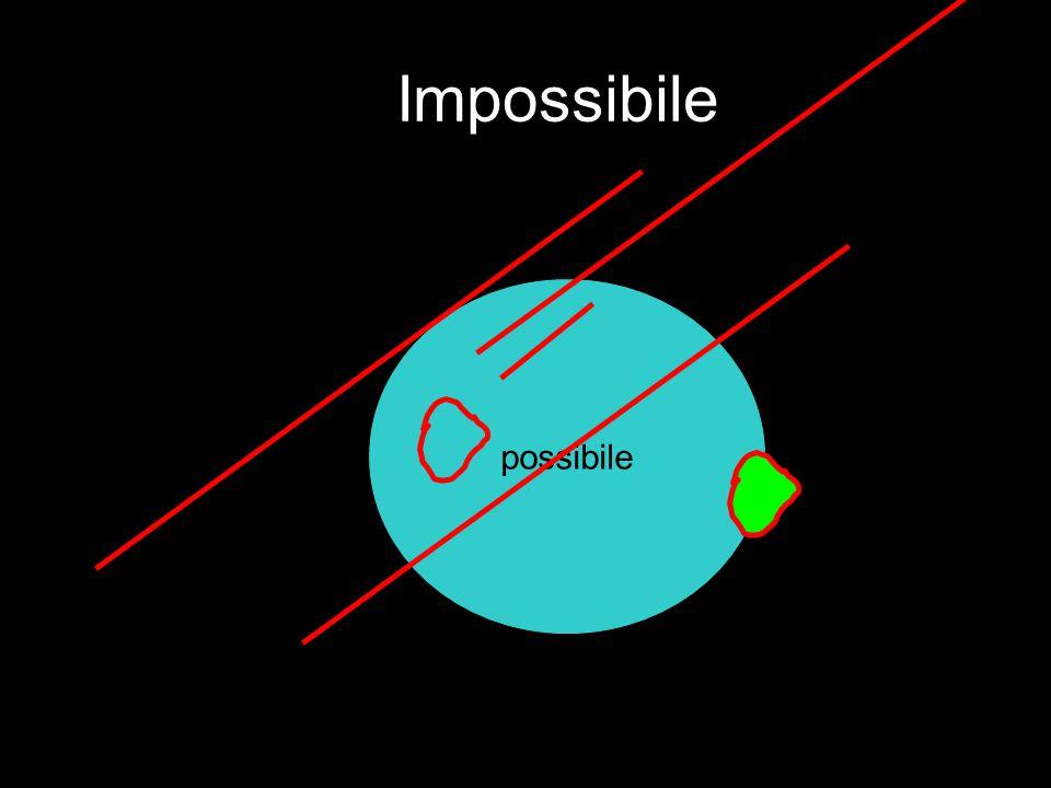 Impossibile possibile