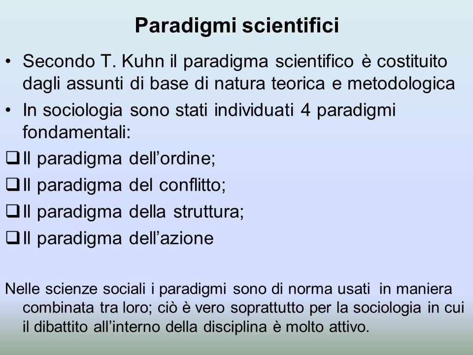 Paradigmi scientifici Secondo T.