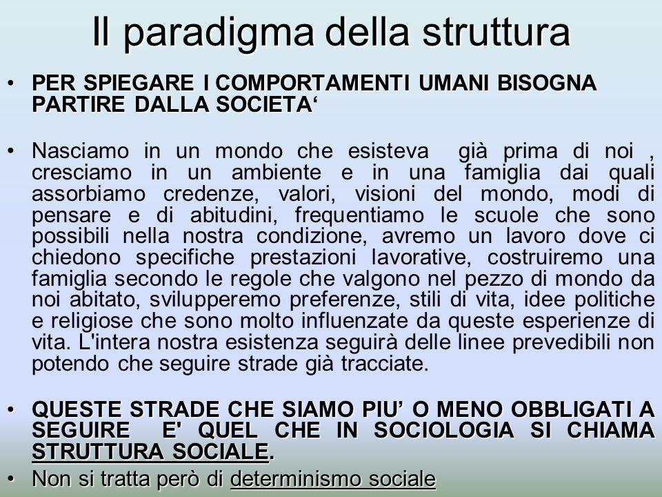 Il paradigma della struttura PER SPIEGARE I COMPORTAMENTI UMANI BISOGNA PARTIRE DALLA SOCIETAPER SPIEGARE I COMPORTAMENTI UMANI BISOGNA PARTIRE DALLA
