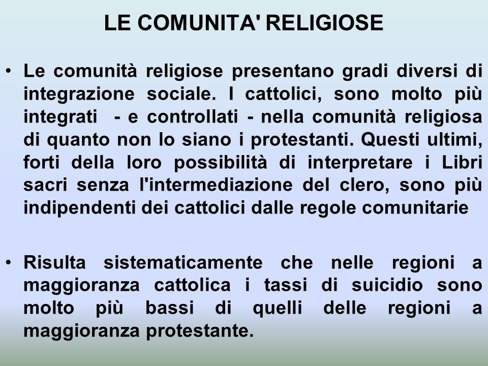 LE COMUNITA' RELIGIOSE Le comunità religiose presentano gradi diversi di integrazione sociale. I cattolici, sono molto più integrati - e controllati -
