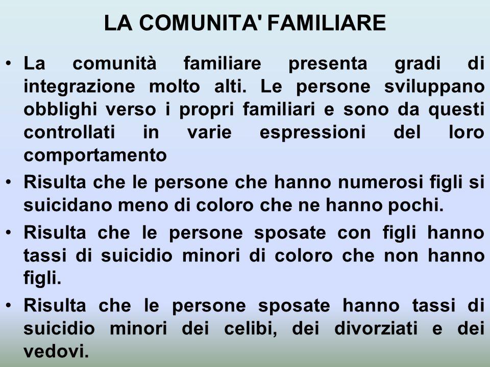 LA COMUNITA' FAMILIARE La comunità familiare presenta gradi di integrazione molto alti. Le persone sviluppano obblighi verso i propri familiari e sono