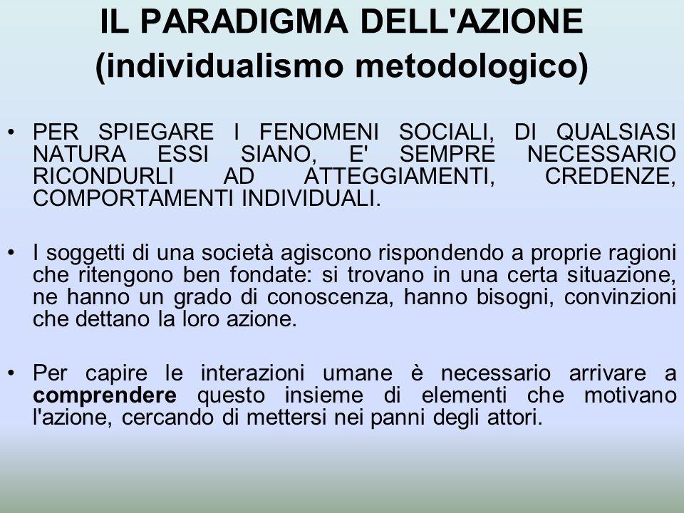 IL PARADIGMA DELL AZIONE (individualismo metodologico) PER SPIEGARE I FENOMENI SOCIALI, DI QUALSIASI NATURA ESSI SIANO, E SEMPRE NECESSARIO RICONDURLI AD ATTEGGIAMENTI, CREDENZE, COMPORTAMENTI INDIVIDUALI.