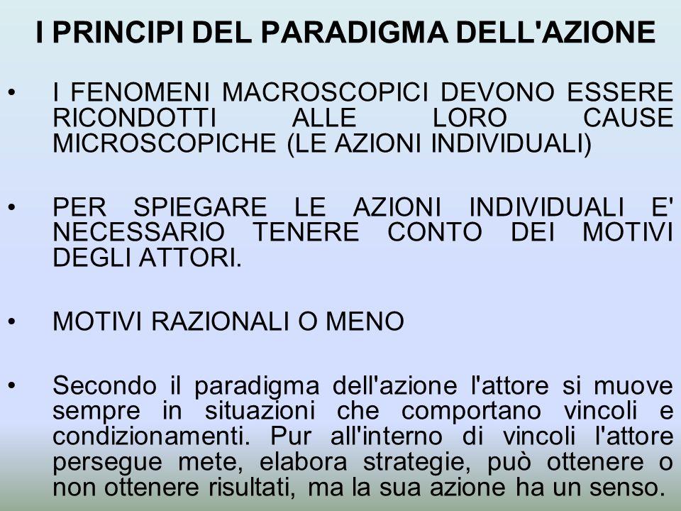 I PRINCIPI DEL PARADIGMA DELL'AZIONE I FENOMENI MACROSCOPICI DEVONO ESSERE RICONDOTTI ALLE LORO CAUSE MICROSCOPICHE (LE AZIONI INDIVIDUALI) PER SPIEGA