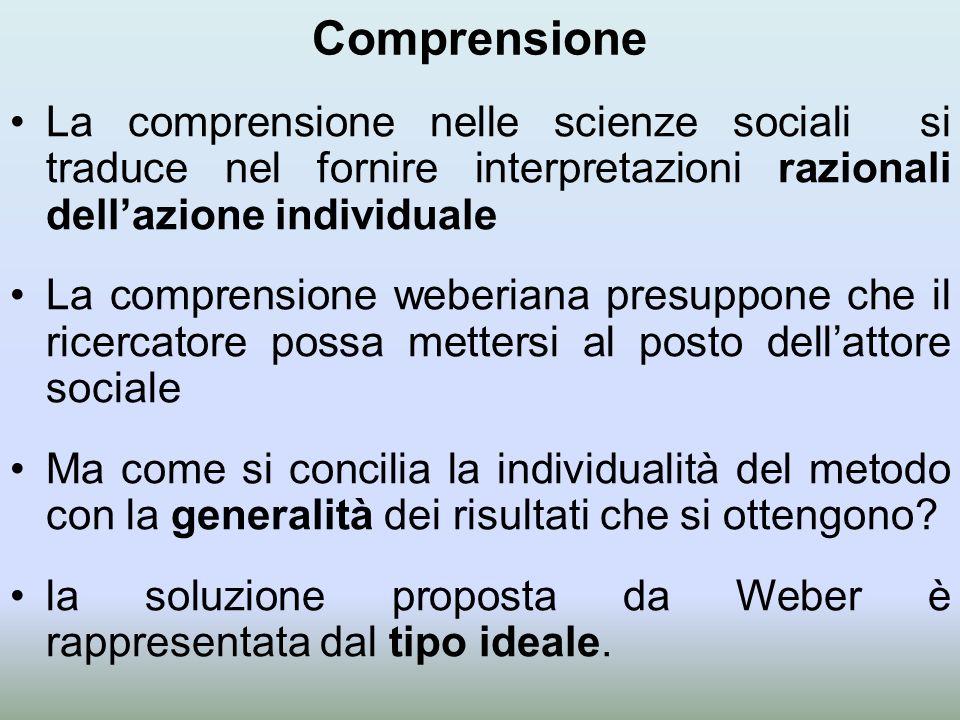 Comprensione La comprensione nelle scienze sociali si traduce nel fornire interpretazioni razionali dell'azione individuale La comprensione weberiana