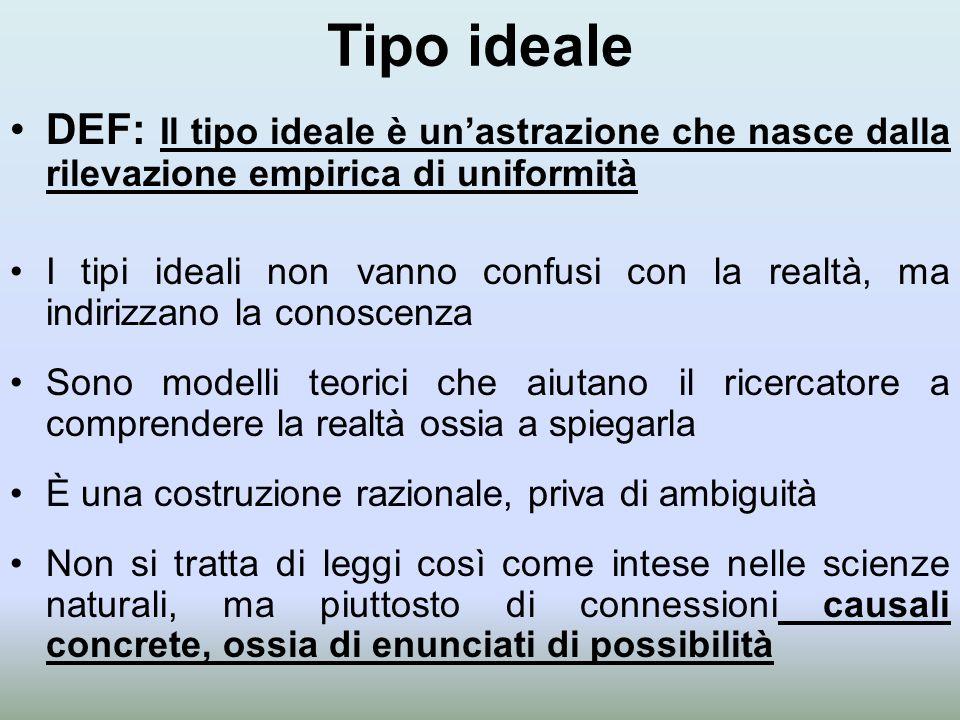 Tipo ideale DEF: Il tipo ideale è un'astrazione che nasce dalla rilevazione empirica di uniformità I tipi ideali non vanno confusi con la realtà, ma i