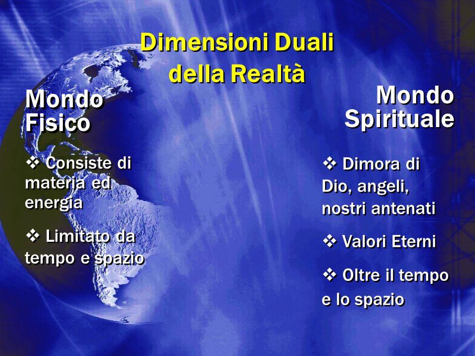 Mondo Spirituale Mondo Spirituale Mondo Fisico  Dimora di Dio, angeli, nostri antenati  Valori Eterni  Oltre il tempo e lo spazio  Dimora di Dio,