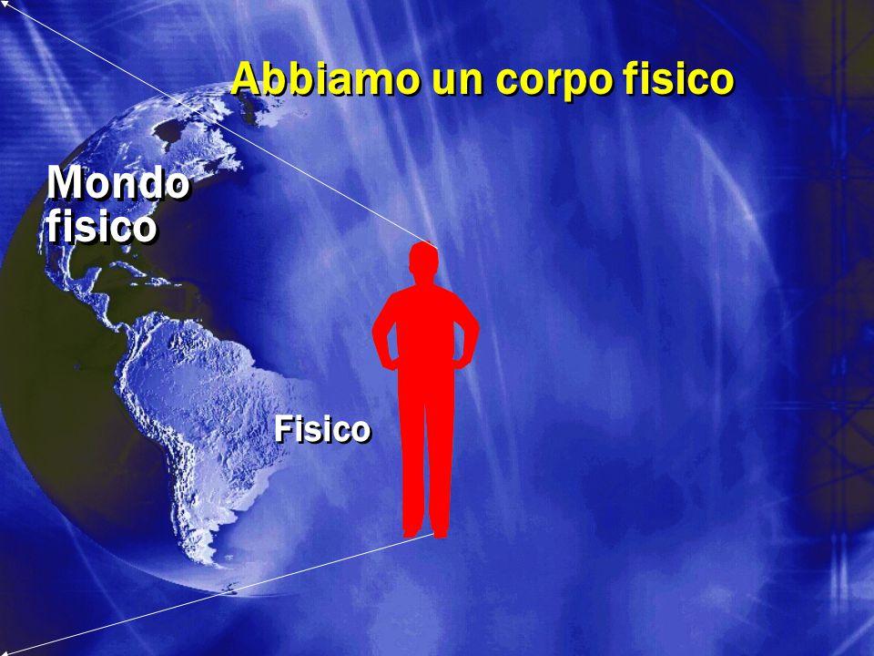 Mondo fisico Mondo fisico Fisico Abbiamo un corpo fisico