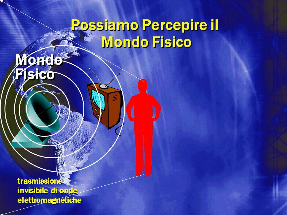 Mondo Fisico Mondo Fisico trasmissione invisibile di onde elettromagnetiche Possiamo Percepire il Mondo Fisico Possiamo Percepire il Mondo Fisico