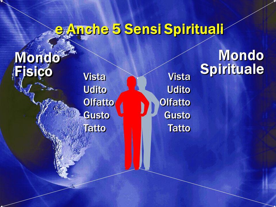 Mondo Spirituale Mondo Spirituale Mondo Fisico Mondo Fisico e Anche 5 Sensi Spirituali Vista Udito Olfatto Gusto Tatto Vista Udito Olfatto Gusto Tatto