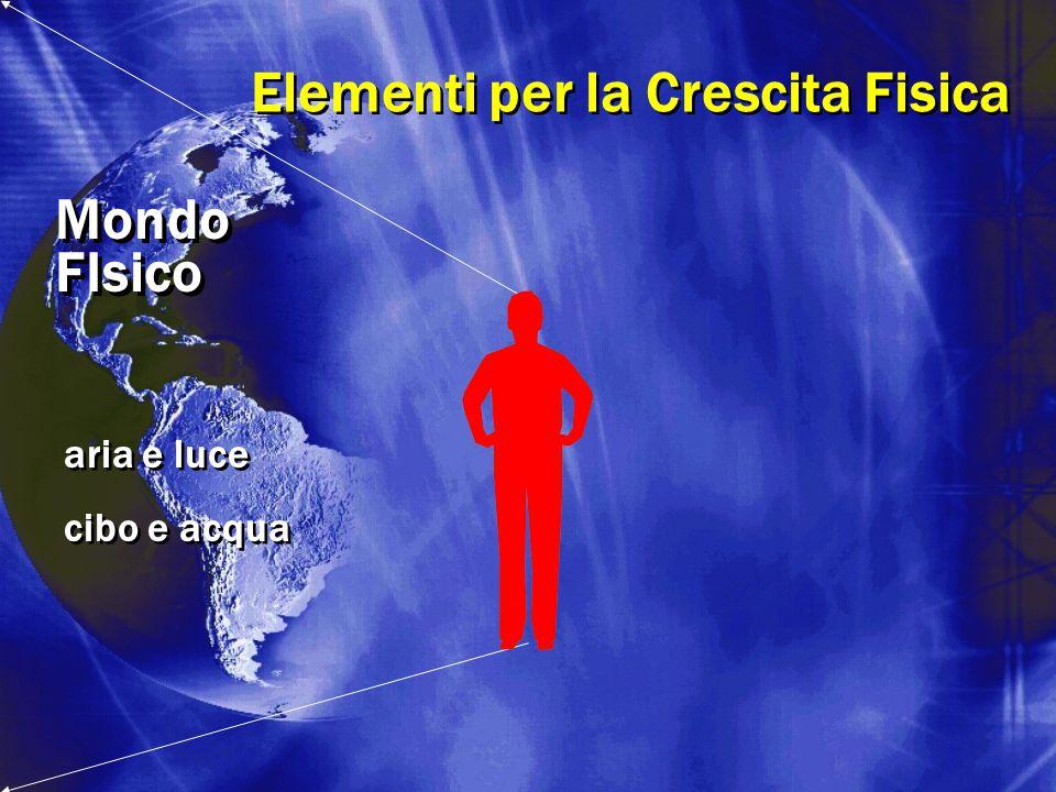 Mondo FIsico Elementi per la Crescita Fisica aria e luce cibo e acqua aria e luce cibo e acqua