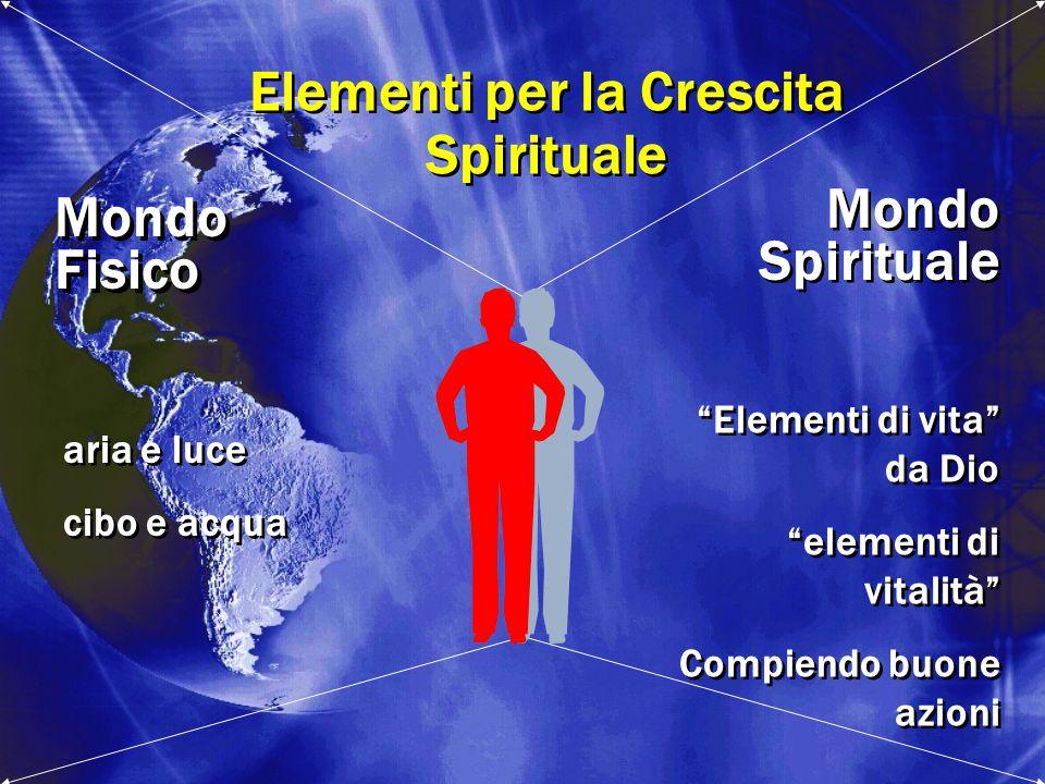 Mondo Spirituale Mondo Spirituale Mondo Fisico Elementi per la Crescita Spirituale Elementi per la Crescita Spirituale aria e luce cibo e acqua aria e