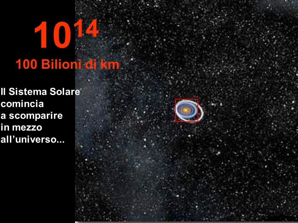 """A questa """"altezza"""" del nostro viaggio possiamo osservare tutto il Sistema Solare e l'orbita dei suoi pianeti. 10 13 10 bilioni di km"""