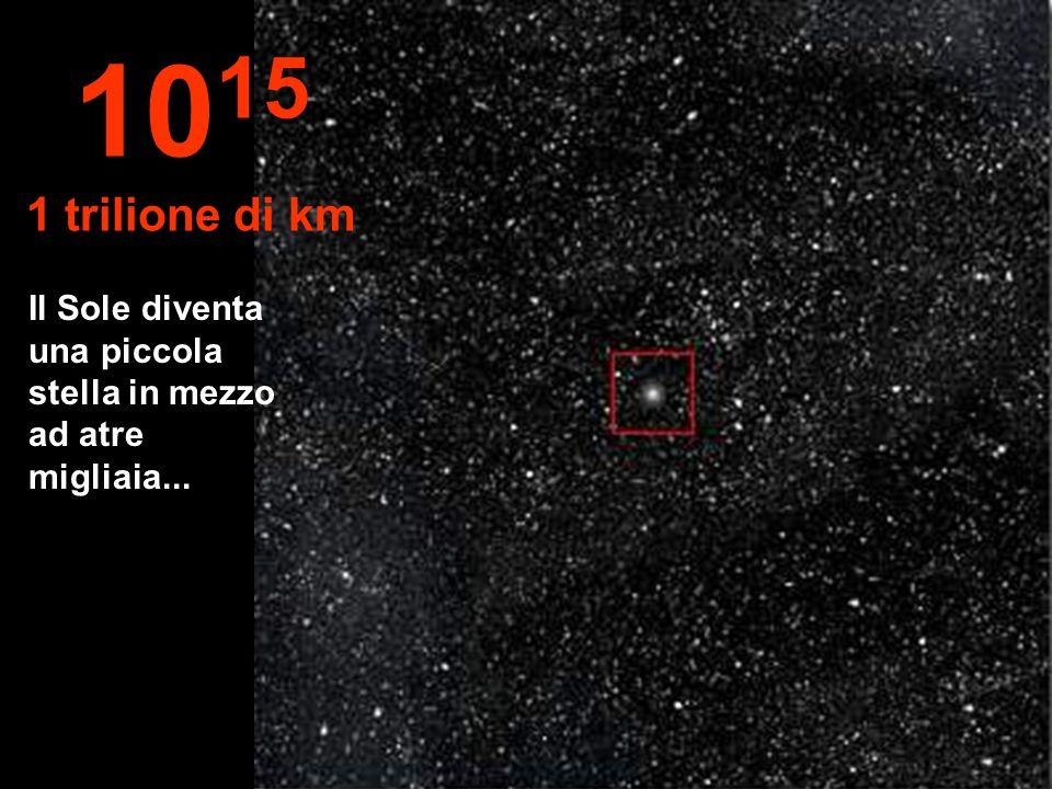 10 14 100 Bilioni di km Il Sistema Solare comincia a scomparire in mezzo all'universo...
