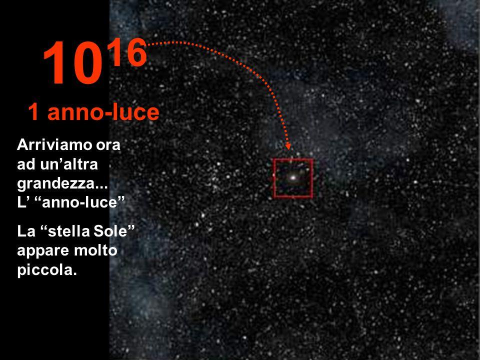 Il Sole diventa una piccola stella in mezzo ad atre migliaia... 10 15 1 trilione di km