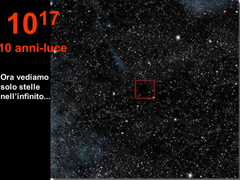 """Arriviamo ora ad un'altra grandezza... L' """"anno-luce"""" La """"stella Sole"""" appare molto piccola. 10 16 1 anno-luce"""