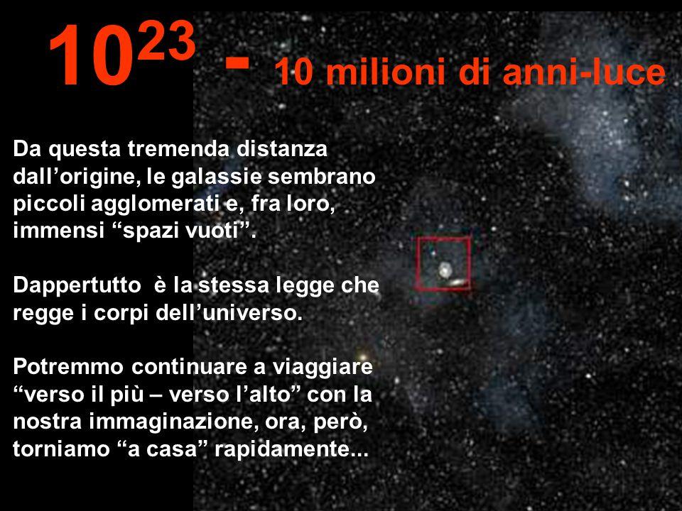 Da questa immensa distanza possiamo vedere tutta la Via-Lattea e anche altre galassie... 10 22 1 milione di anni-luce