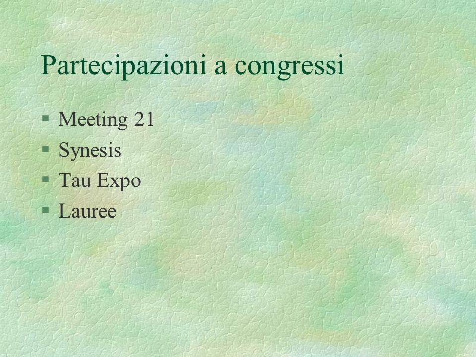 Partecipazioni a congressi §Meeting 21 §Synesis §Tau Expo §Lauree