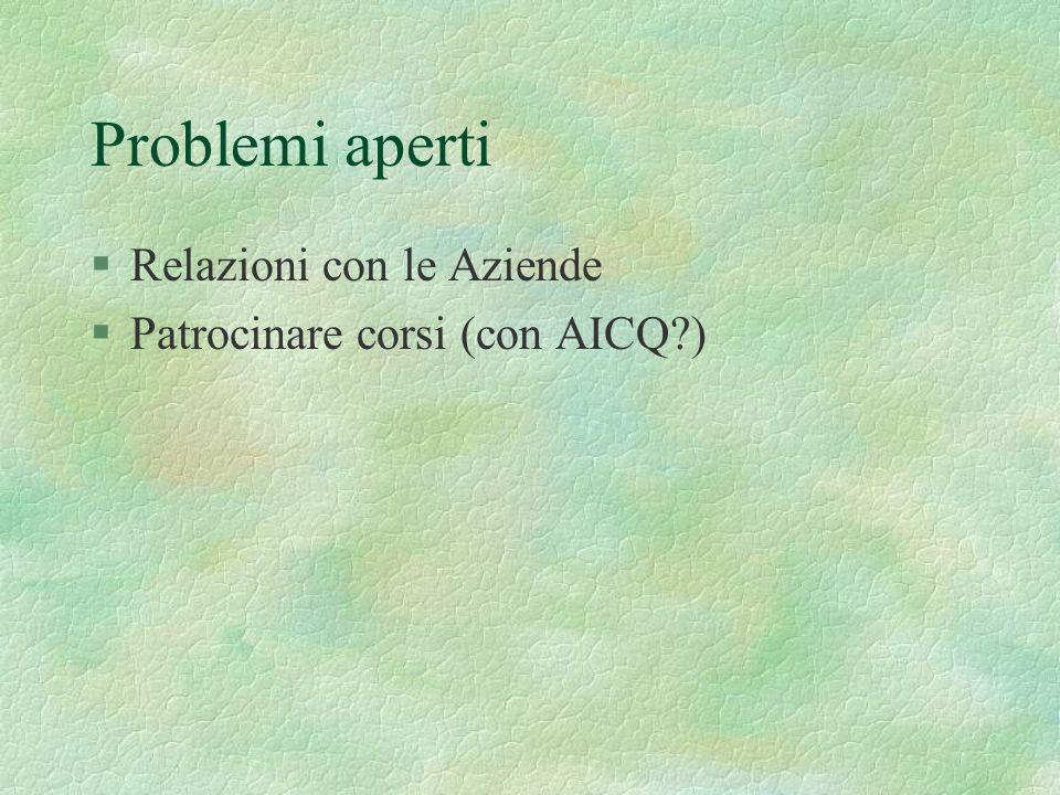 Problemi aperti §Relazioni con le Aziende §Patrocinare corsi (con AICQ )
