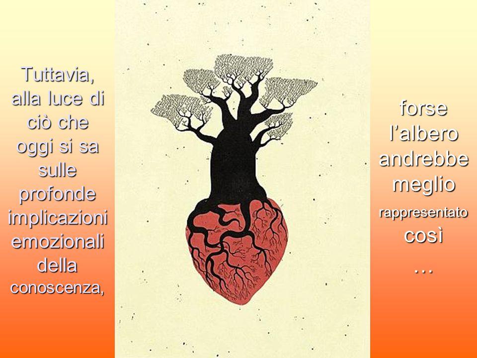 Tuttavia, alla luce di ciò che oggi si sa sulle profonde implicazioni emozionali della conoscenza, forse l'albero andrebbe meglio rappresentato così …