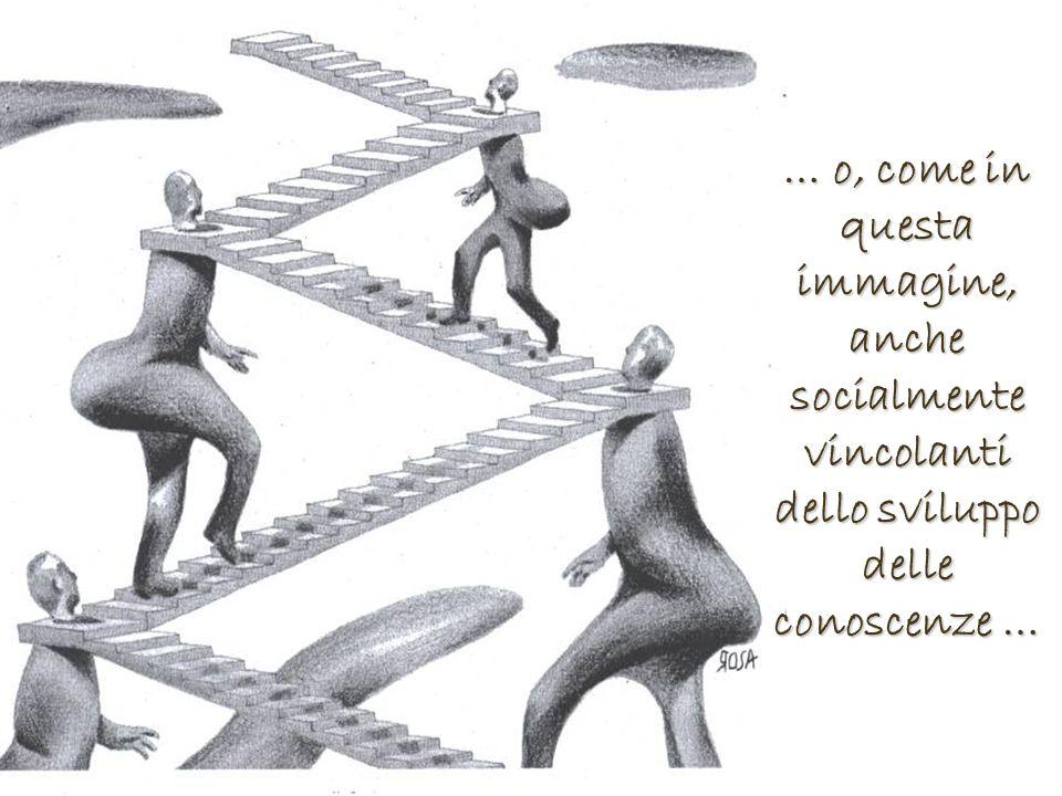 … o, come in quest'altra immagine, sugli aspetti sociali, corporei e ricorsivi della conoscenza.