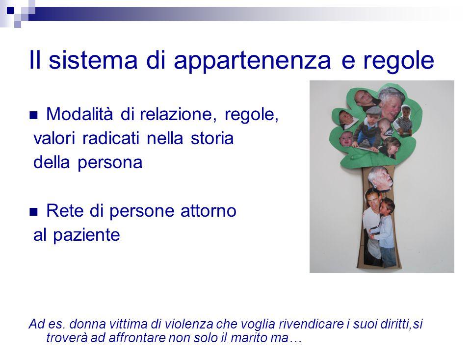 Il sistema di appartenenza e regole Modalità di relazione, regole, valori radicati nella storia della persona Rete di persone attorno al paziente Ad e