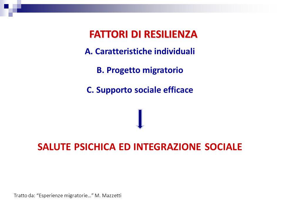 FATTORI DI RESILIENZA A. Caratteristiche individuali B. Progetto migratorio C. Supporto sociale efficace SALUTE PSICHICA ED INTEGRAZIONE SOCIALE Tratt