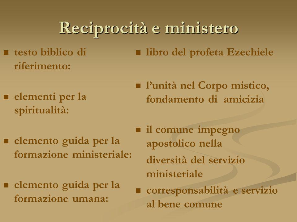 Reciprocità e ministero Il Libro di Ezechiele Di Ezechiele sappiamo che era figlio di un sacerdote e probabilmente sacerdote lui stesso.