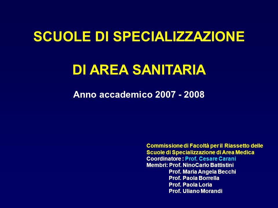 SCUOLE DI SPECIALIZZAZIONE DI AREA SANITARIA Anno accademico 2007 - 2008 Commissione di Facoltà per il Riassetto delle Scuole di Specializzazione di A