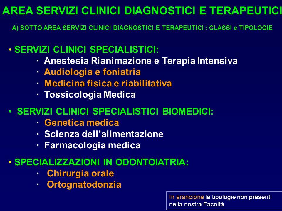 SERVIZI CLINICI SPECIALISTICI: · Anestesia Rianimazione e Terapia Intensiva · Audiologia e foniatria · Medicina fisica e riabilitativa · Tossicologia