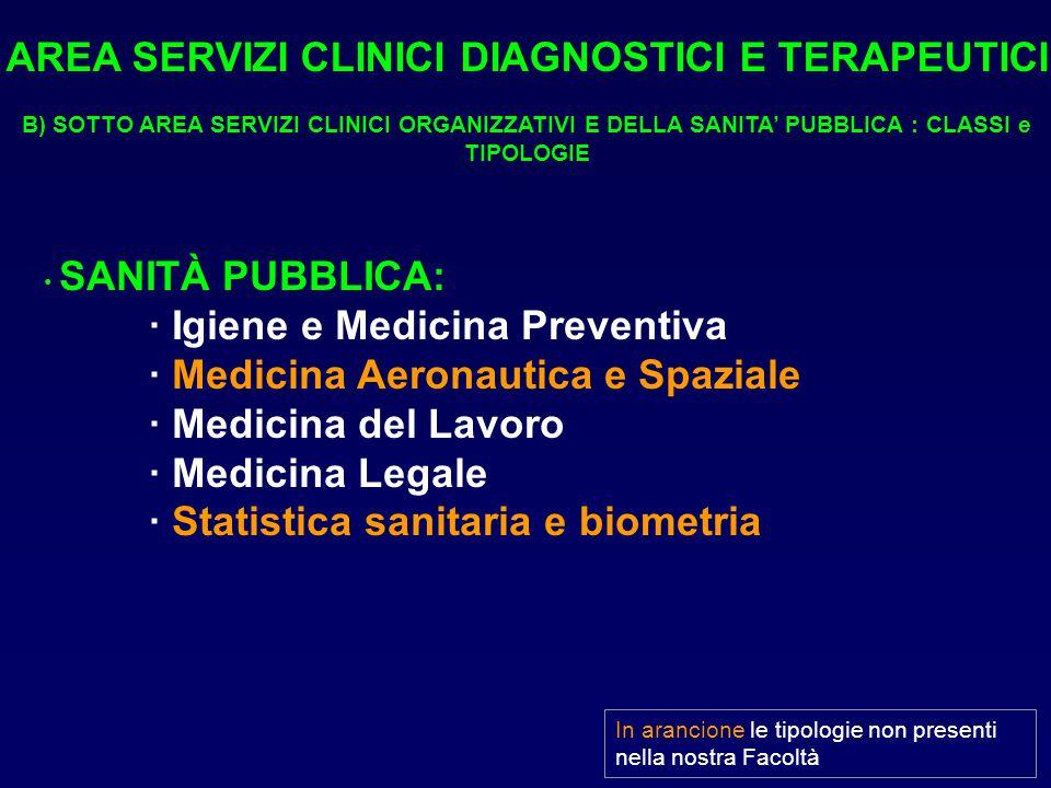 SANITÀ PUBBLICA: · Igiene e Medicina Preventiva · Medicina Aeronautica e Spaziale · Medicina del Lavoro · Medicina Legale · Statistica sanitaria e bio