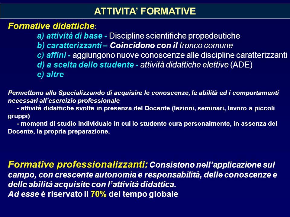 Formative didattiche : a) attività di base - Discipline scientifiche propedeutiche b) caratterizzanti – Coincidono con il tronco comune c) affini - ag