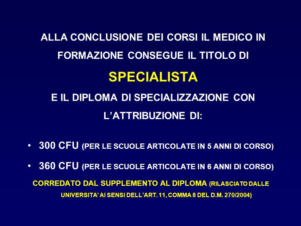 ALLA CONCLUSIONE DEI CORSI IL MEDICO IN FORMAZIONE CONSEGUE IL TITOLO DI SPECIALISTA E IL DIPLOMA DI SPECIALIZZAZIONE CON L'ATTRIBUZIONE DI: 300 CFU (