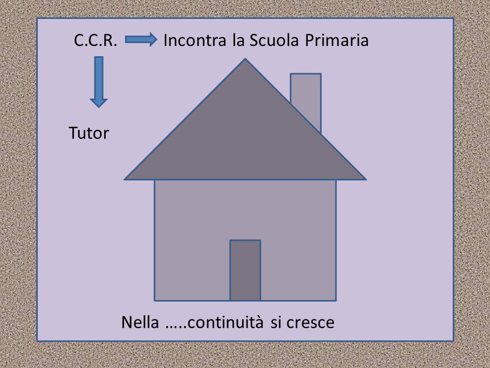 C.C.R.Incontra la Scuola Primaria Nella …..continuità si cresce Tutor