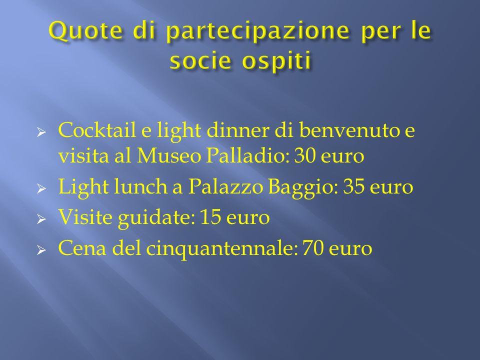  Cocktail e light dinner di benvenuto e visita al Museo Palladio: 30 euro  Light lunch a Palazzo Baggio: 35 euro  Visite guidate: 15 euro  Cena de