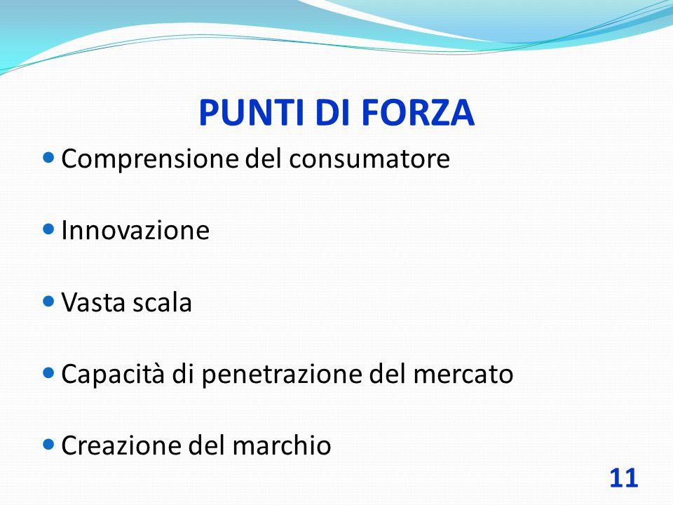 PUNTI DI FORZA Comprensione del consumatore Innovazione Vasta scala Capacità di penetrazione del mercato Creazione del marchio 11