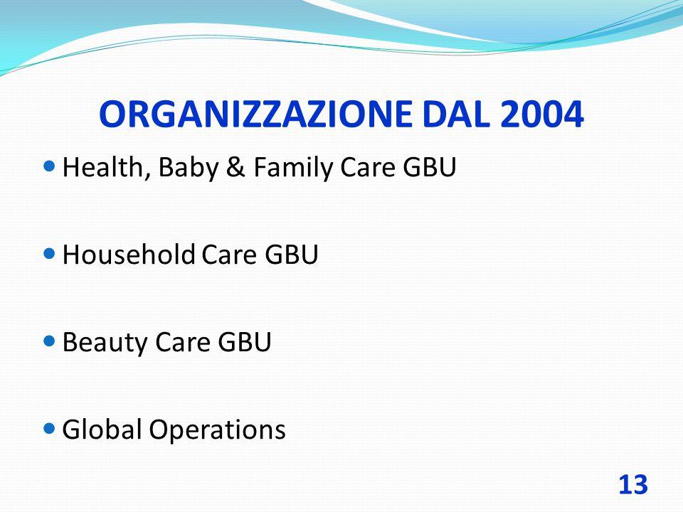ORGANIZZAZIONE DAL 2004 Health, Baby & Family Care GBU Household Care GBU Beauty Care GBU Global Operations 13